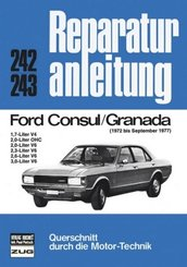 Ford Consul/Granada (1972 bis September 1977)