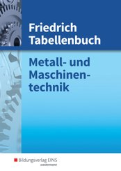 Metall- und Maschinentechnik