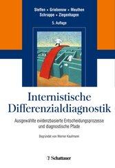 Internistische Differentialdiagnostik
