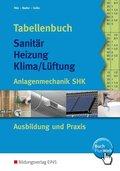 Tabellenbuch Sanitär, Heizung, Klima/Lüftung