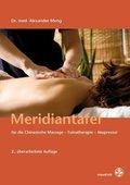 Meridiantafel für die Chinesische Massage, Tuinatherapie, Akupressur