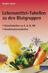 Lebensmitteltabellen zu den Blutgruppen