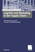 Logistik und Marketing in der Supply Chain