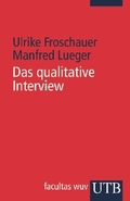 Das qualitative Interview