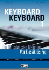Keyboard Keyboard 1 - Bd.1