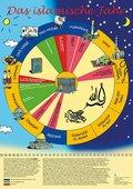 Das islamische Jahr, farbige Wandkarte