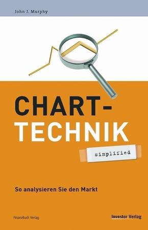 Charttechnik leicht gemacht - simplified