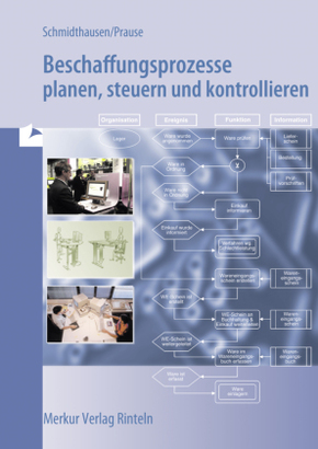 Beschaffungsprozesse planen, steuern und kontrollieren
