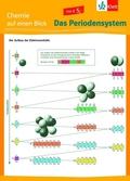 Chemie auf einen Blick - Das Periodensystem