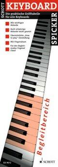 Keyboard Spicker