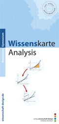 Wissenskarte Analysis