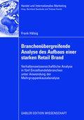 Branchenübergreifende Analyse des Aufbaus einer starken Retail Brand