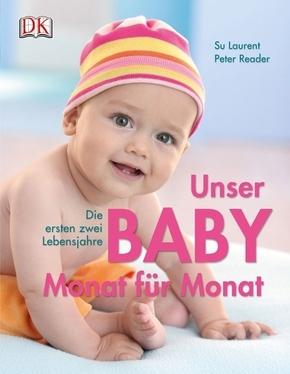 Unser Baby Monat für Monat