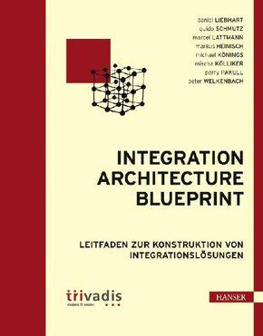 Integration Architecture Blueprint