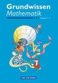 Grundwissen Mathematik, Klassen 1-4