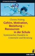 Gehirn, Motivation, Beziehung - Ressourcen in der Schule