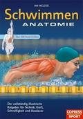 Schwimmen Anatomie