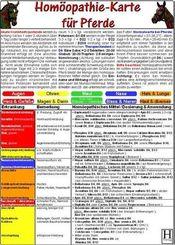 Homöopathie-Karte für Pferde, Tierheilkunde-Karte