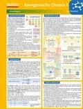Anorganische Chemie I im Überblick, Lerntafel