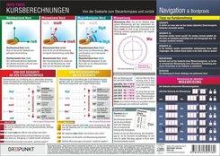 Kursberechnungen - Von der Seekarte zum Steuerkompass und zurück, Info-Tafel