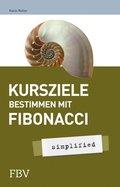 Kursziele bestimmen mit Fibonacci - simplified
