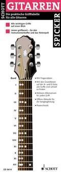 Gitarren Spicker