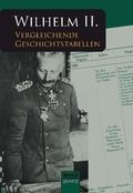 Wilhelm II. Vergleichende Geschichtstabellen