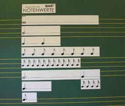 Magnetische Notenwerte, Magnetkarten