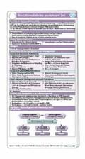 Gestationsdiabetes pocketcard Set, Kartenfächer
