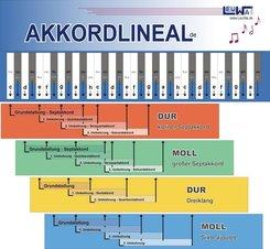 Akkordlineal, 8 Lineale