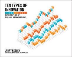 Ten Types of Innovation