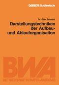 Darstellungstechniken der Aufbau- und Ablauforganisation