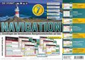 Tafel-Set Navigation, 7 Info-Tafeln