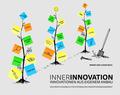 INNERINNOVATION - Innovationen aus eigenem Anbau