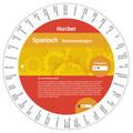Wheel Spanisch - Redewendungen