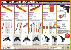 Pyrotechnische Signalmittel, Infotafel