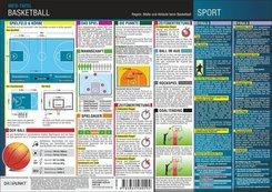 Basketball - Regeln, Abläufe und Maße, Infotafel