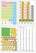 Das Mathebuch, Ausgabe Bayern: 3. Jahrgangsstufe, Arbeitsbeilagen