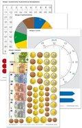 Das Mathebuch, Ausgabe Bayern: 2. Jahrgangsstufe, 6 Arbeitsbeilagen