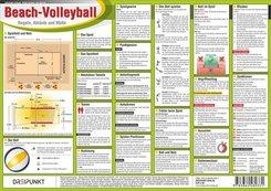 Beach-Volleyball, Infotafel