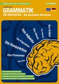 mindmemo Lernfolder - Grammatik - Die deutschen Wortarten