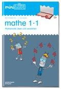 miniLÜK: Mathe 1x1