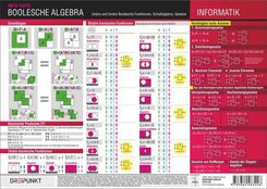 Informatik - Boolesche Algebra, Infotafel