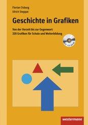 Geschichte in Grafiken - Von der Vorzeit bis zur Gegenwart, m. CD-ROM