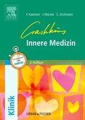 Crashkurs Innere Medizin