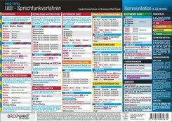 UBI Sprechfunkverfahren, Info-Tafel