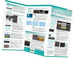 Lightroom 6 & CC - Bilder korrigieren und optimieren, Falttafel