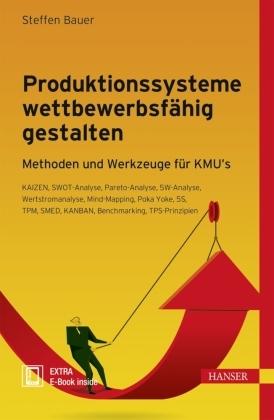 Produktionssysteme wettbewerbsfähig gestalten