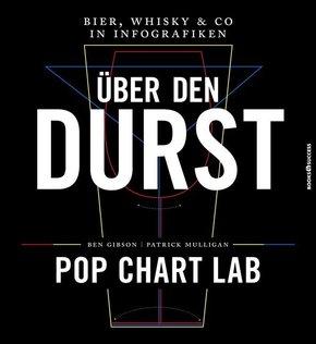 Über den Durst - Bier, Whisky & Co in Infografiken.