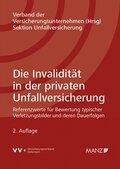 Die Invalidität in der privaten Unfallversicherung (f. Österreich)